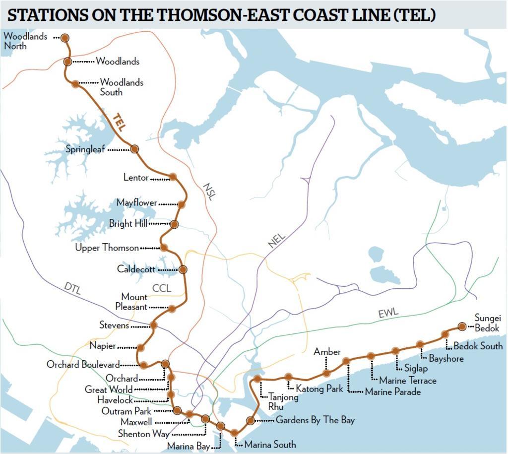 Thomson-East Coast Line